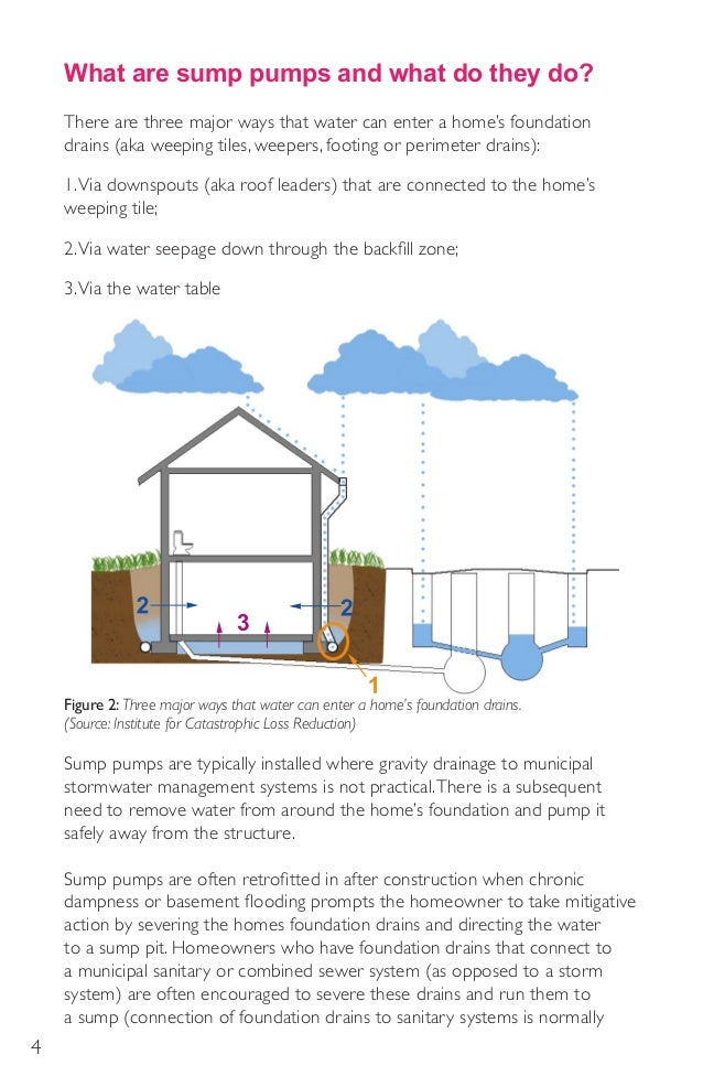 Awesome ... 4. 4 What Are Sump Pumps ...