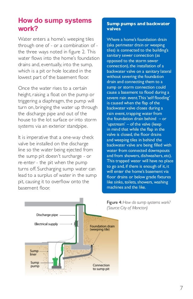 Focus On Sump Pump Systems