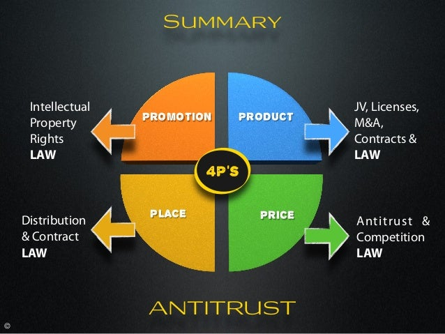 anti trust law As for the states, many have adopted antitrust laws that parallel the sherman antitrust act to prevent anticompetitive behavior within local intrastate commerce.