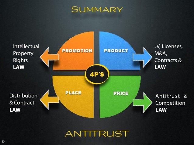 ANTITRUST LAW & LU...