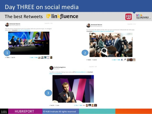 HUB  REPORT Bonjour  je  m'appelle  Charlotte   HUBREPORT ©  HUB  Institute  All  rights  reserved101 ...
