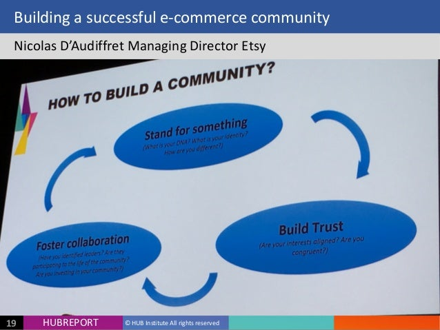 HUB  REPORTHUBREPORT ©  HUB  Institute  All  rights  reserved19 Building  a  successful  e-‐commerce  ...