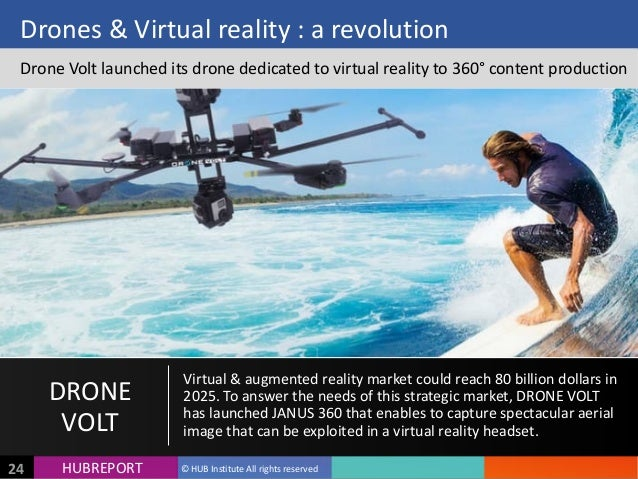 HUB  REPORTHUBREPORT ©  HUB  Institute  All  rights  reserved24 Drones  &  Virtual  reality  :  a  ...