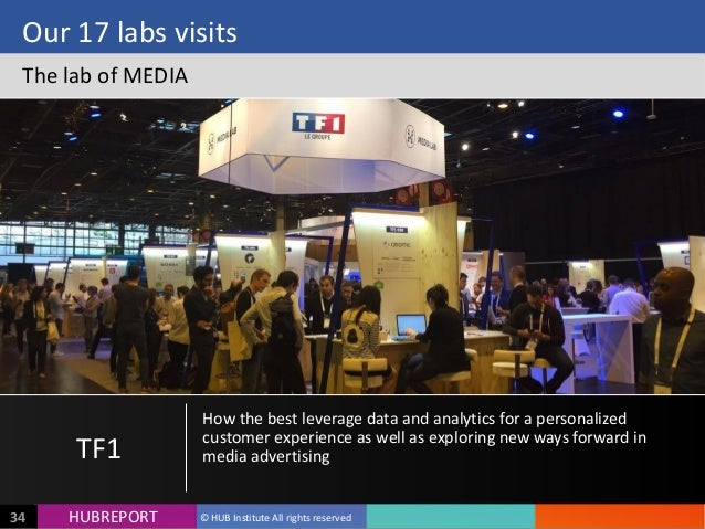 HUB  REPORTHUBREPORT ©  HUB  Institute  All  rights  reserved34 Our  17  labs  visits TF1 How  the  ...