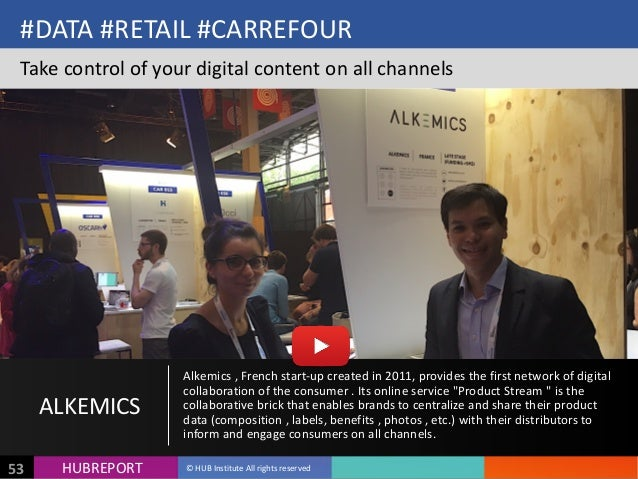 HUB  REPORTHUBREPORT ©  HUB  Institute  All  rights  reserved53 #DATA  #RETAIL  #CARREFOUR Take  control...