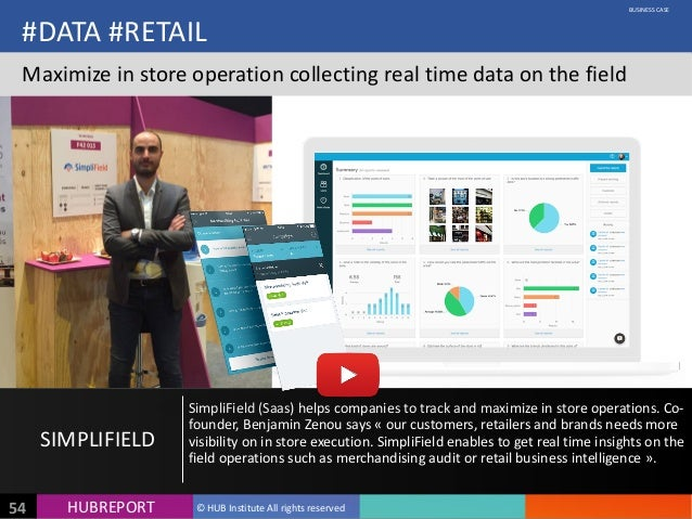 HUB  REPORTHUBREPORT ©  HUB  Institute  All  rights  reserved54 #DATA  #RETAIL Maximize  in  store  op...