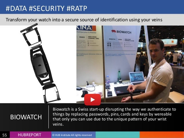 HUB  REPORTHUBREPORT ©  HUB  Institute  All  rights  reserved55 #DATA  #SECURITY  #RATP Transform  your...
