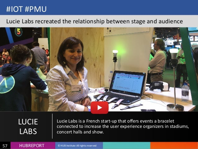 HUB  REPORTHUBREPORT ©  HUB  Institute  All  rights  reserved57 #IOT  #PMU LUCIE   LABS Lucie  Labs  i...
