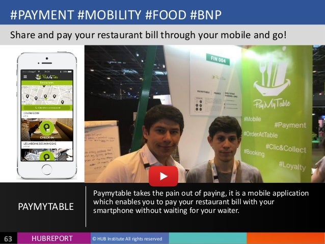 HUB  REPORTHUBREPORT ©  HUB  Institute  All  rights  reserved63 #PAYMENT  #MOBILITY  #FOOD  #BNP Share ...