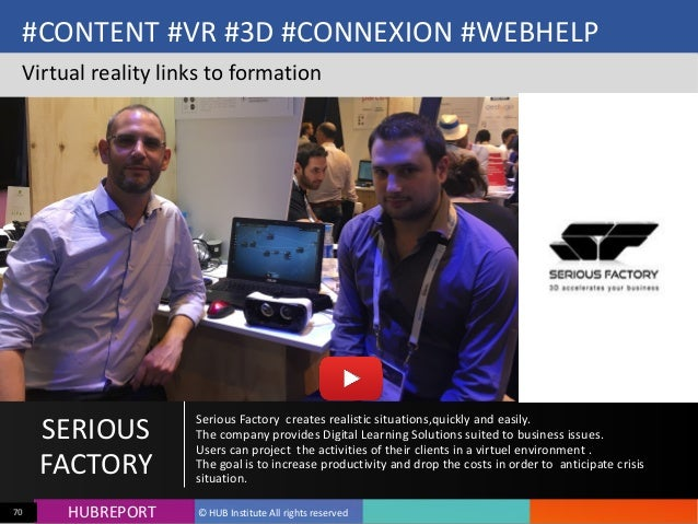 HUB  REPORTHUBREPORT ©  HUB  Institute  All  rights  reserved70 #CONTENT  #VR  #3D  #CONNEXION  #WEBHE...