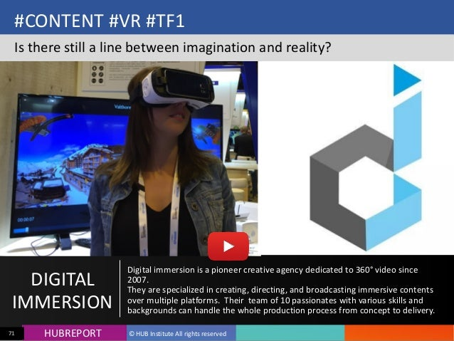 HUB  REPORTHUBREPORT ©  HUB  Institute  All  rights  reserved71 #CONTENT  #VR  #TF1     Is  there  ...