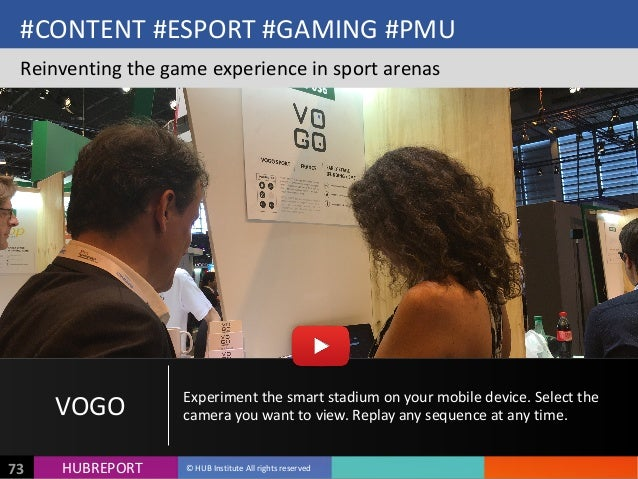 HUB  REPORTHUBREPORT ©  HUB  Institute  All  rights  reserved73 #CONTENT  #ESPORT  #GAMING  #PMU Reinven...