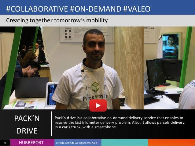 HUB  REPORTHUBREPORT ©  HUB  Institute  All  rights  reserved75 #COLLABORATIVE  #ON-‐DEMAND  #VALEO Creat...