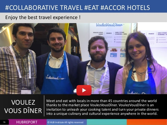HUB  REPORTHUBREPORT ©  HUB  Institute  All  rights  reserved76 #COLLABORATIVE  TRAVEL  #EAT  #ACCOR  ...