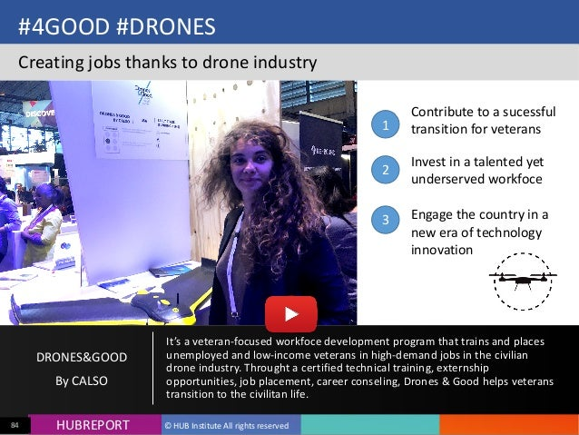 HUB  REPORTHUBREPORT ©  HUB  Institute  All  rights  reserved84 #4GOOD  #DRONES Creating  jobs  thanks ...