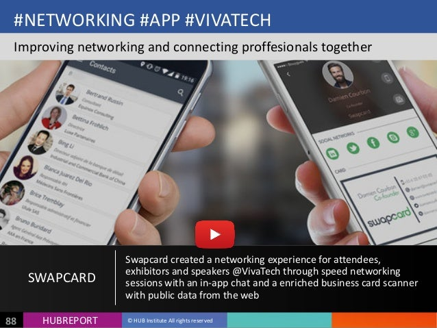 HUB  REPORTHUBREPORT ©  HUB  Institute  All  rights  reserved88 #NETWORKING  #APP  #VIVATECH Improving  ...
