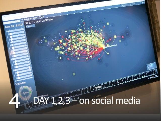 DAY  1,2,3  –  on  social  media4