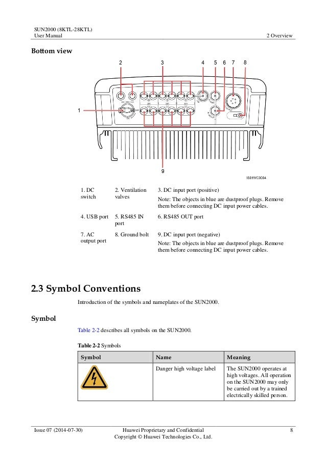 cms 2000 inverter user manual