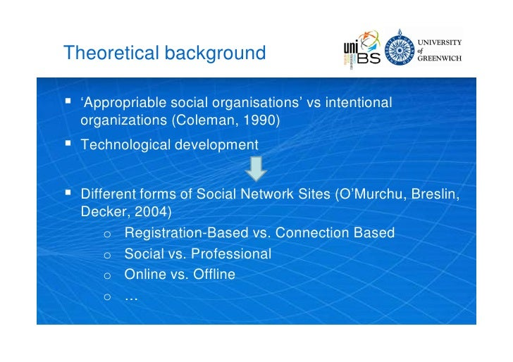 Theoretical background     'Appropriable social organisations' vs intentional     organizations (Coleman, 1990)    Techn...