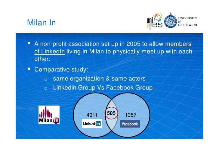 Milan In     A non-profit association set up in 2005 to allow members     of LinkedIn living in Milan to physically meet ...