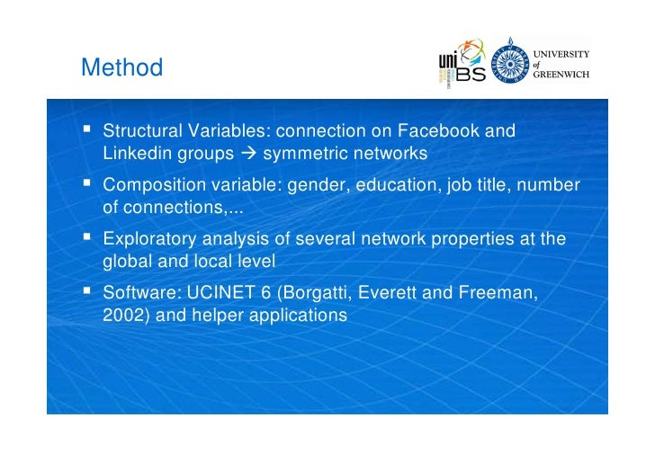 Method     Structural Variables: connection on Facebook and     Linkedin groups  symmetric networks    Composition vari...