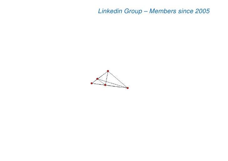 Linkedin Group – Members since 2005
