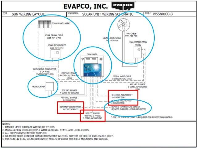 evapco net zero cooling tower 14 15