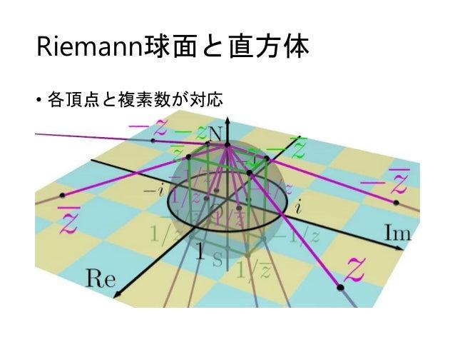 Riemann球面に内接する直方体[第四回日曜数学会]