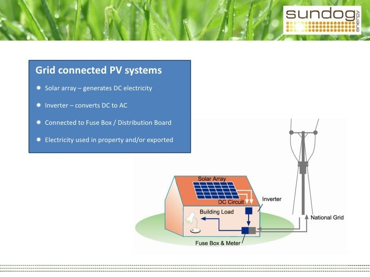Solar PV Systems (Engineering, wiring & grid connection) - Martin Cot…