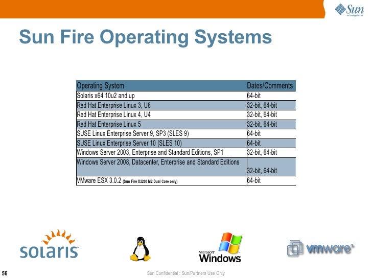 Sun Fire X M2 Server Overview