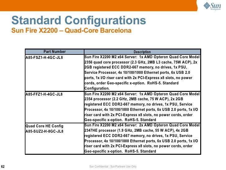 Sun Fire X2200 M2 Server