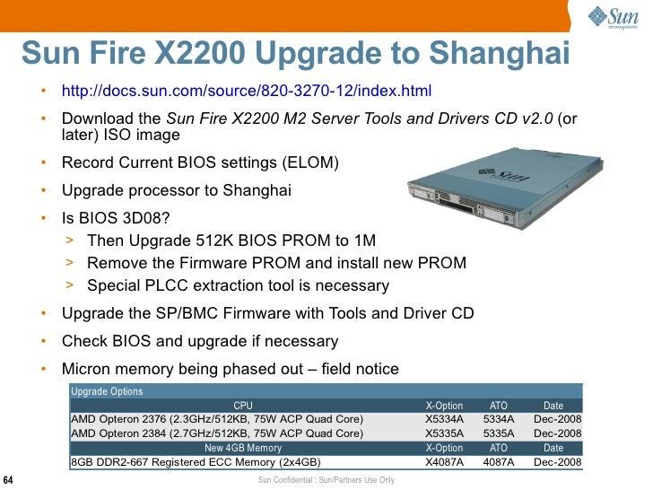 Sun Fire X M2 Driver 20