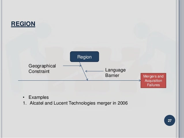 the merger of hewlett packard and compaq a strategy and valuation The merger of hewlett-packard and compaq (a): strategy and valuation case solution,the merger of hewlett-packard and compaq (a): strategy and valuation case analysis, the merger of hewlett-packard and compaq (a): strategy and valuation case study solution, in 2002, the financial manager is.
