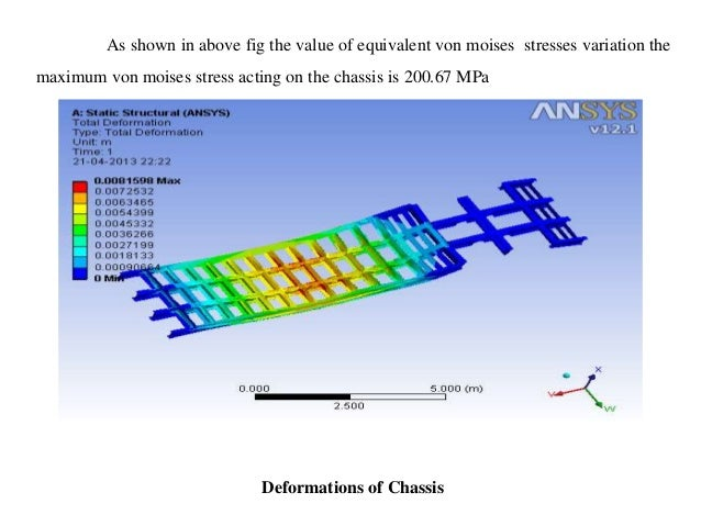 Stress Analysis of a heavy duty vehicle chassis by using FEA