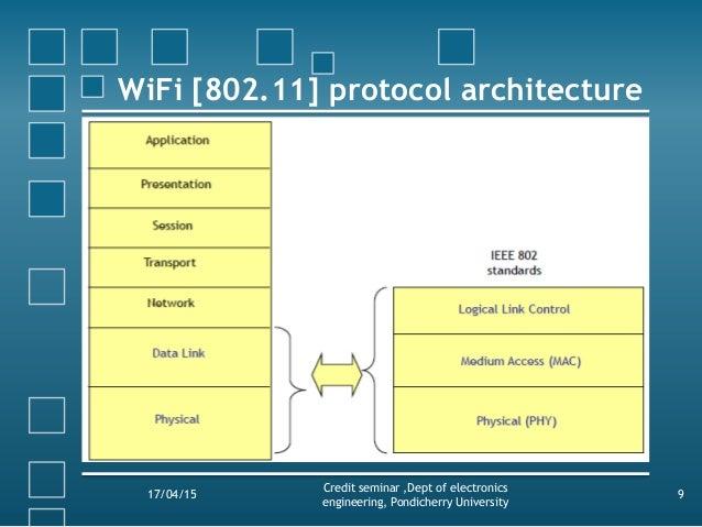 Wireless sensor networks using zigbee and wifi for Architecture wifi