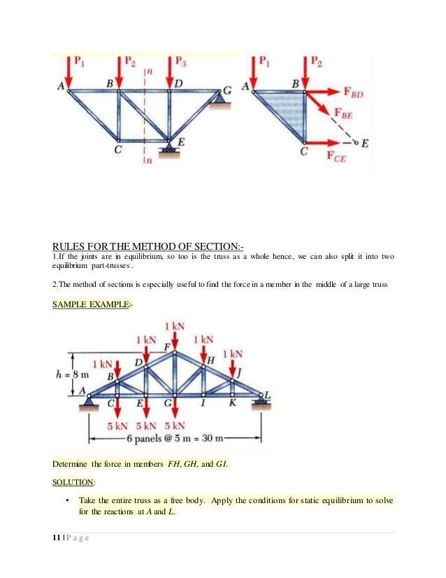Truss Calculator Statics