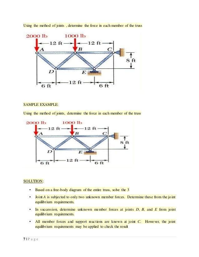 2d Truss Analysis