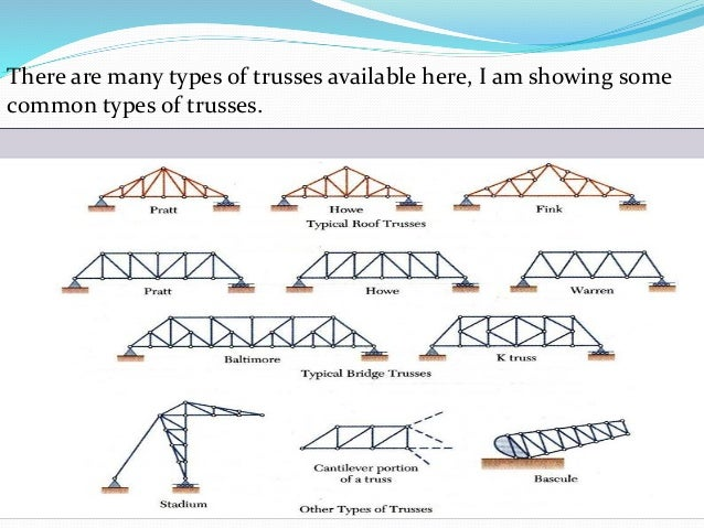 Truss Its Analysis