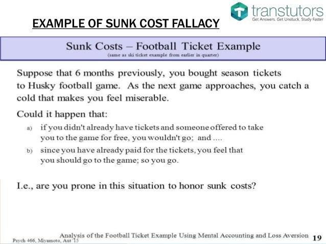 sunk cost fallacy I've been thinking a lot about the sunk cost fallacy lately we think we making  decisions based on the future value of things when in truth we.