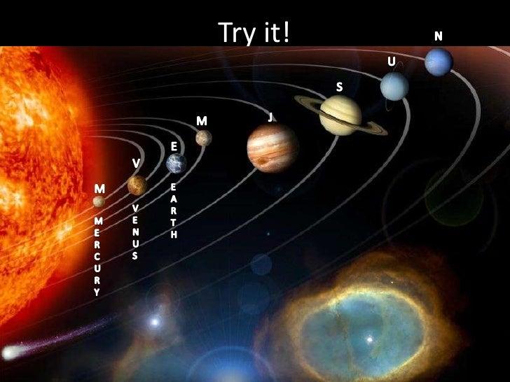 Sun, Moon and Planets Slideshow