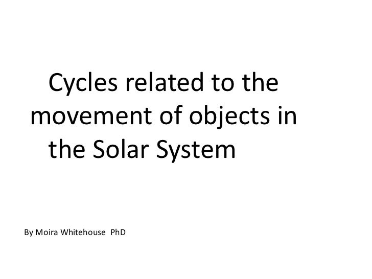 Cycles related to the movement of objects in  the Solar SystemBy Moira Whitehouse PhD