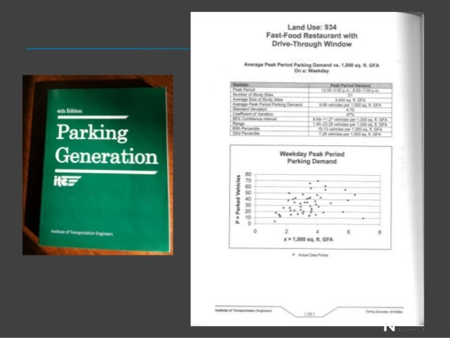 sunnyvale presentation rh slideshare net ITE Parking Ratios ITE Trip Generation Rates
