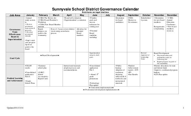 Sunnyvale School District Governance Calendar Bold items are legal timelines  Job Area  January • Annual  study session to...