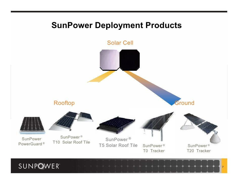 SunPower Deployment Products                                         Solar Cell                    Rooftop                ...