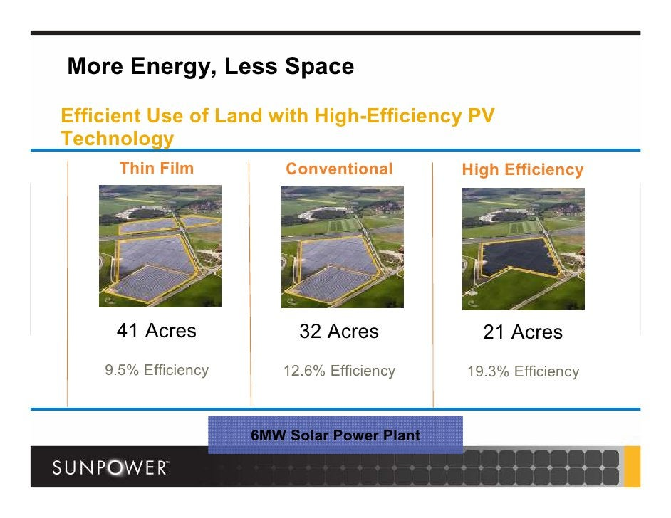 More Energy, Less Space  Efficient Use of Land with High-Efficiency PV Technology       Thin Film           Conventional  ...