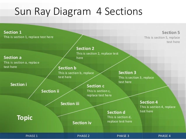 sun ray diagram 1 638?cb=1453927490 sun ray diagram