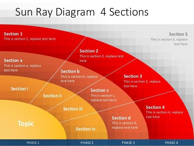 Sun Ray Diagram