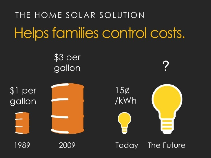 home solar  simplified