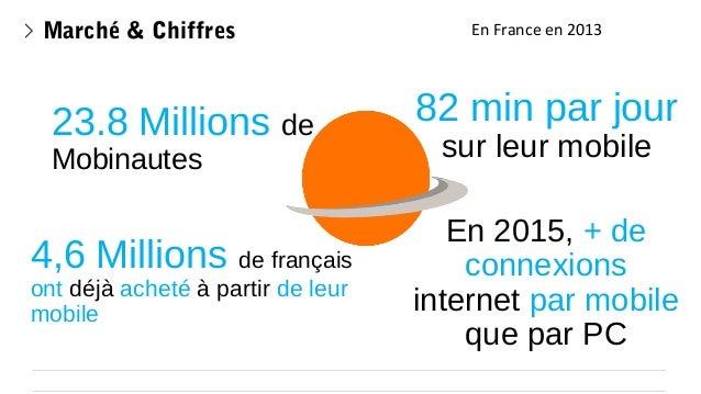 Marché & Chiffres  23.8 Millions de Mobinautes  4,6 Millions de français ont déjà acheté à partir de leur mobile  En Franc...
