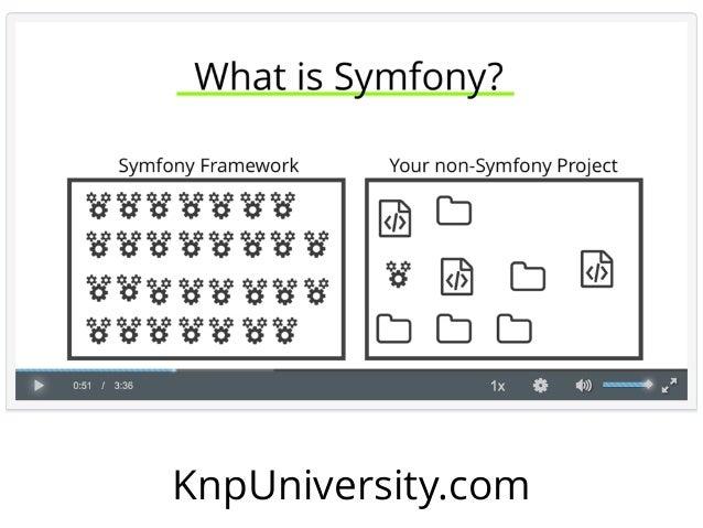 Symfony Guard Authentication: Fun with API Token, Social